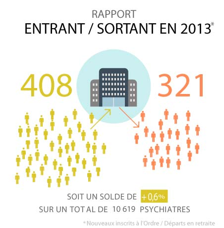 infographie-psy3-01