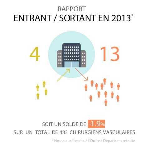 visuel3_vasculaire-01