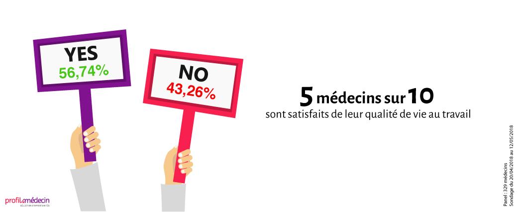Medecins En Europe Au Royaume Uni Le Nhs Au Centre Du Jeu